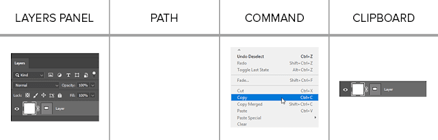 Copy layer with vector mask which is not selected