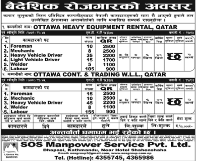 Jobs in Qatar for Nepali, Salary Rs67500
