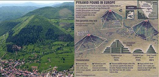 Las anomalías que aparecen en Bosnia no son únicas del lugar