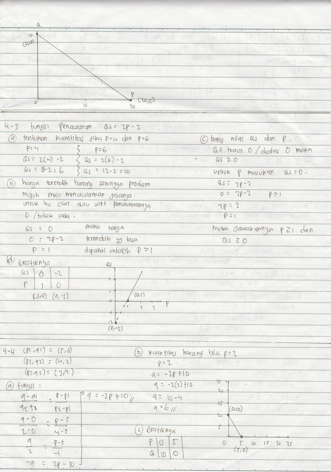 Kunci Jawaban Buku Statistika Nata Wirawan Edisi Keempat Bab 8