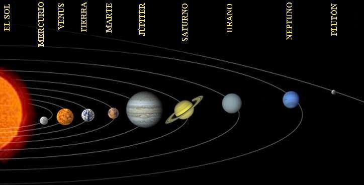 sistema solar libro pdf