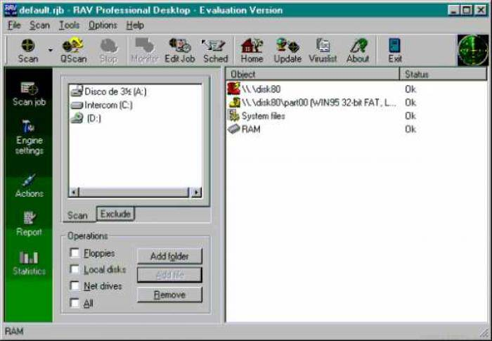 rav.exe antivirus