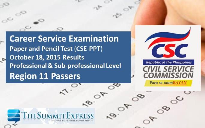 October 2015 Civil Service Exam Results Region 11 Passers