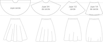 couture-jupe-cercle-formes-differentes-patron-calcul