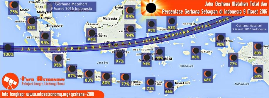 Di 2016 Gerhana Matahari Akan Terjadi 2 Kali dan Melintasi Wilayah Indonesia