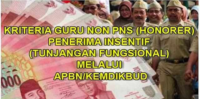 Syarat Dan Kriteria Penerima Tunjangan Insentif/Fungsional TP 2017/2018