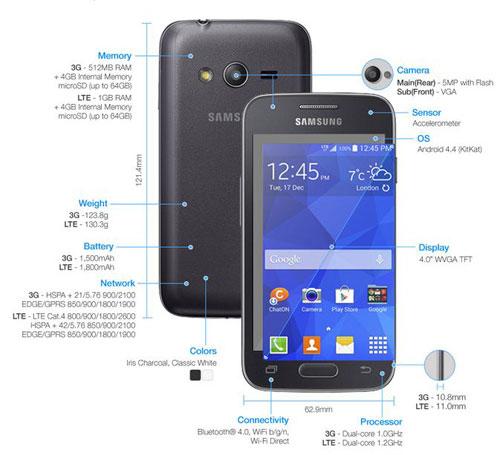 Ini 3 Smartphone Baru Samsung Dikelas Low-End