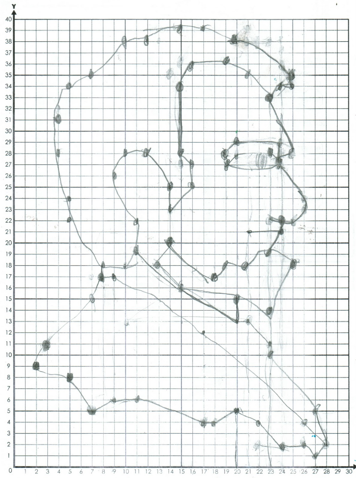 Christmas Graphing Coordinates Worksheet Printable