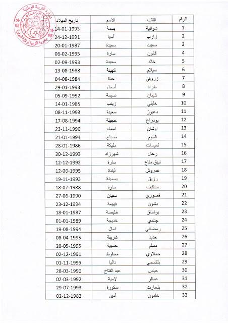 استدعاء قائمة من الاساتذة الاحتياطيين الطور الابتدائي 2018 ولاية البويرة