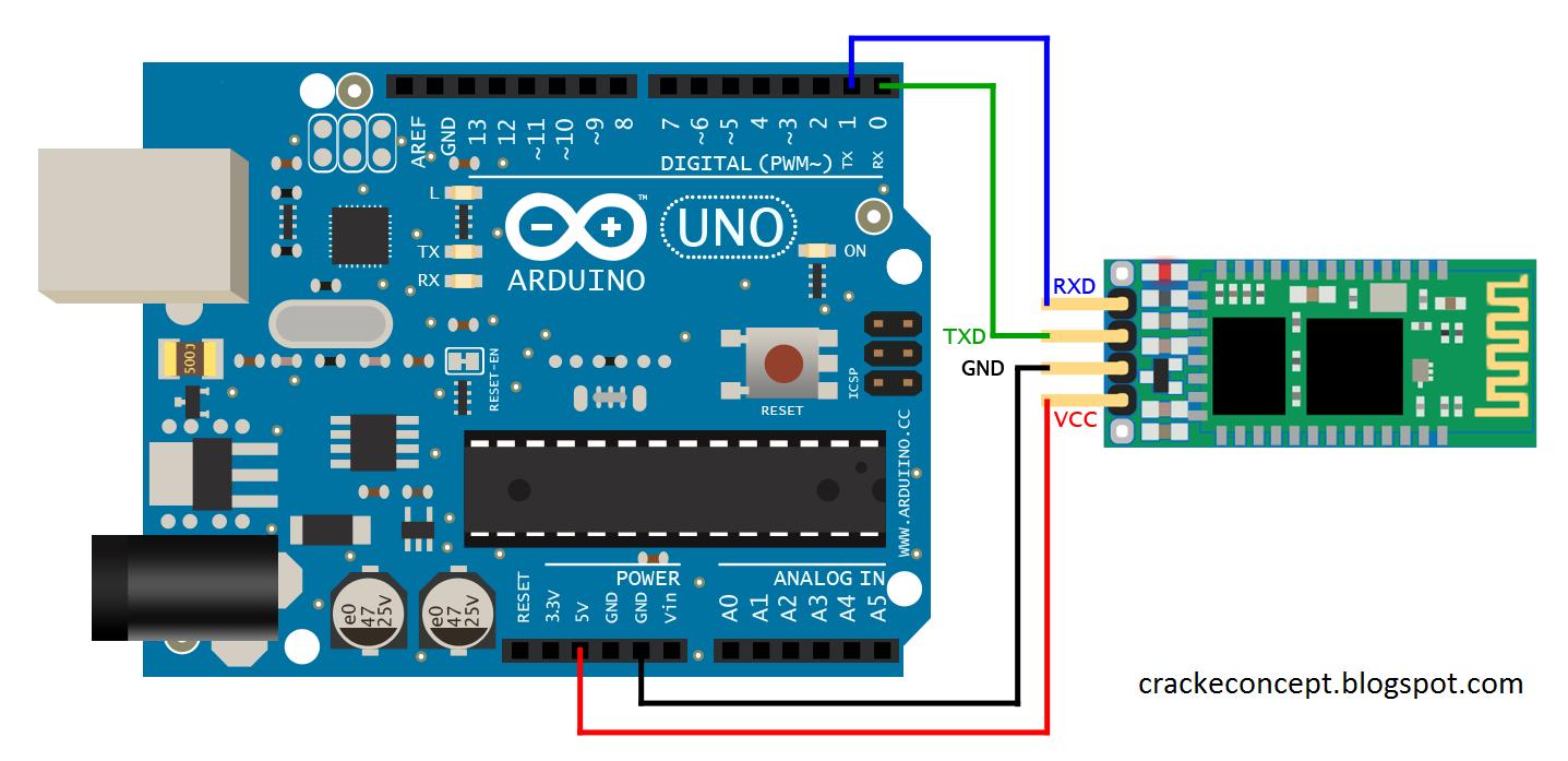 Arduino and programming: Arduino and Matlab interfacing via