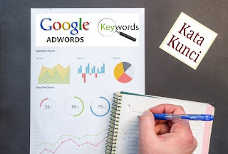 Riset keyword, mencari kata kunci pada artikel, menentukan kata kunci
