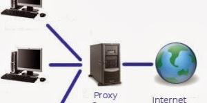 Panduan proxy server komplit