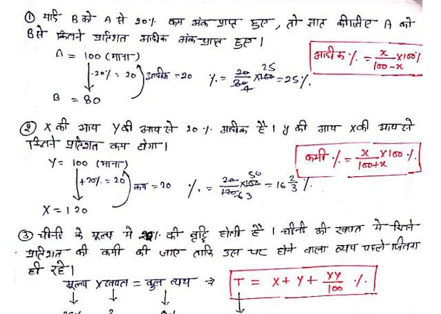 Maths Tricks Handwritten Notes PDF Download - Gk24
