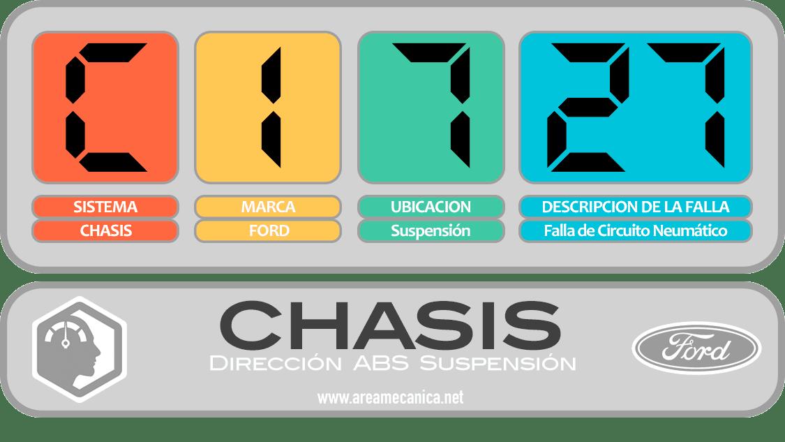 CODIGOS DE FALLA: Ford (C1700-C17FF) Chasis | OBD2 | DTC