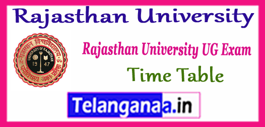 Rajasthan University Exam UG Time Table 2018