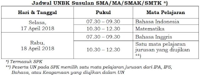 Jadwal UNBK SMA-MA-SMAK-SMTK-SKP 2018 Susulan