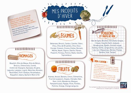 http://www.mangerbouger.fr/IMG/pdf/inpes_manger_bouger_pdf_produits_hiver-2.pdf