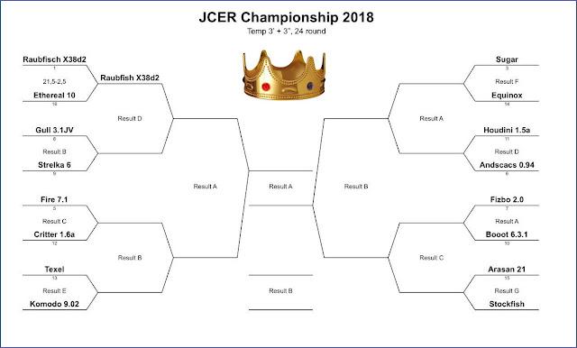 JCER Tournament 2018 - Page 4 JCEC.2018.match01