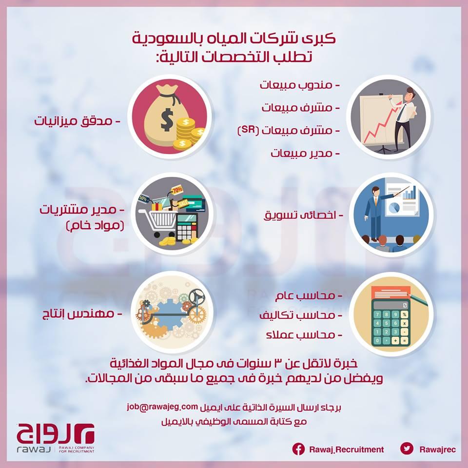 اعلان وظائف كبرى شركات المياه بالسعودية للمؤهلات العليا لجميع التخصصات - التقديم على الانترنت