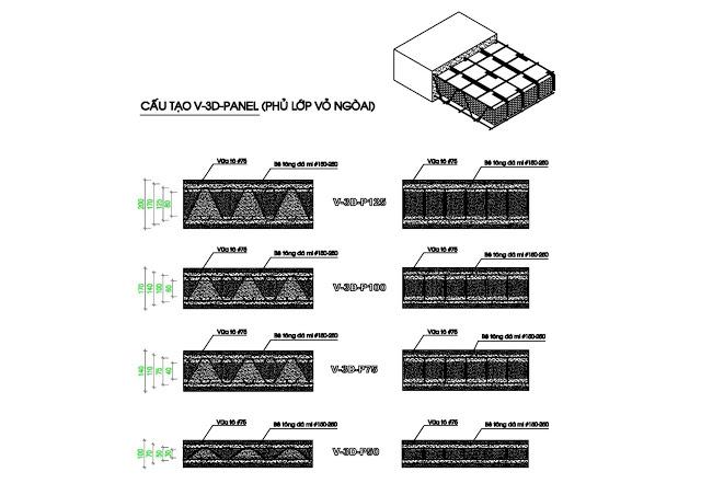 Thông số tấm tường chịu lực panel3d VRO