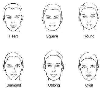 "» Tress It Up – Bloggers Meet Part – 1 ""Know your Face Shape"""