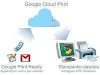 stampare via internet con CloudPrint