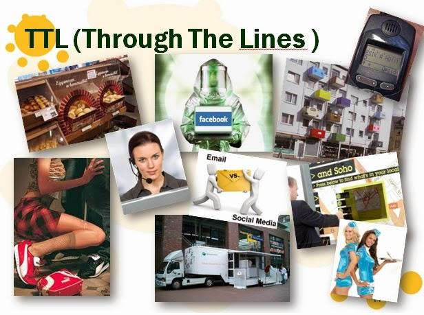 Több csatornás marketing kommunikáció