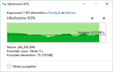 Kopiowanie 10.000 plików dwumegabajtowych z ramdysku do macierzy przez port gigabitowy