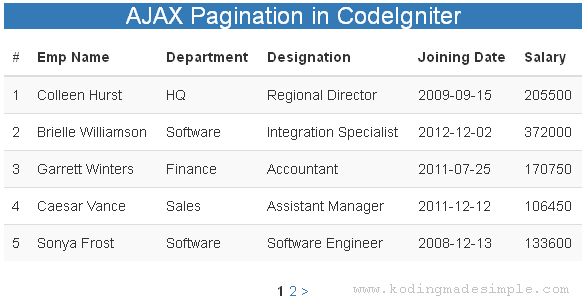 codeigniter ajax pagination example