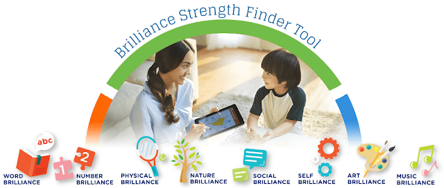 Wyeth Nutrition - Brilliance Streghth Finder Test