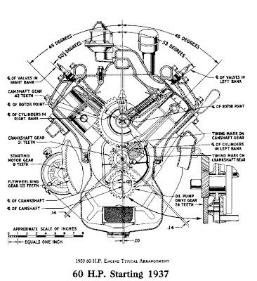 CERVEJA DA OFICINA: Motores Flathead