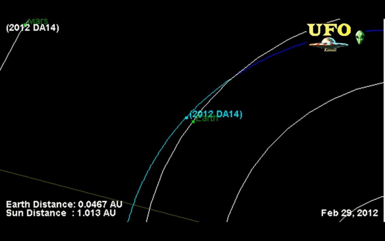 光明會 錫安長老會 聖羅馬帝國和NWO 及森遜密碼驗證: NASA警報 - 死亡小行星2012 DA14 出人意表地 ...