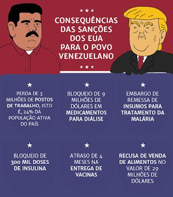 Arte mostra prejuízo das sanções dos EUA à Venezuela