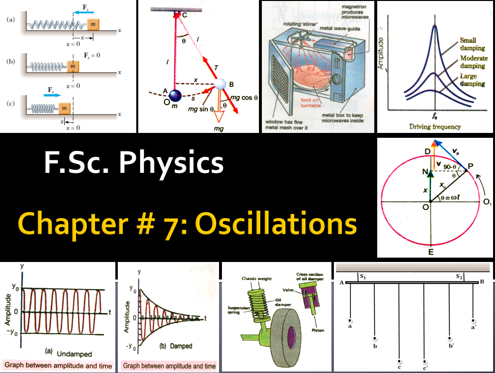 F Sc  Physics Chapter 7 Numerical - HOUSE OF PHYSICS ~ House