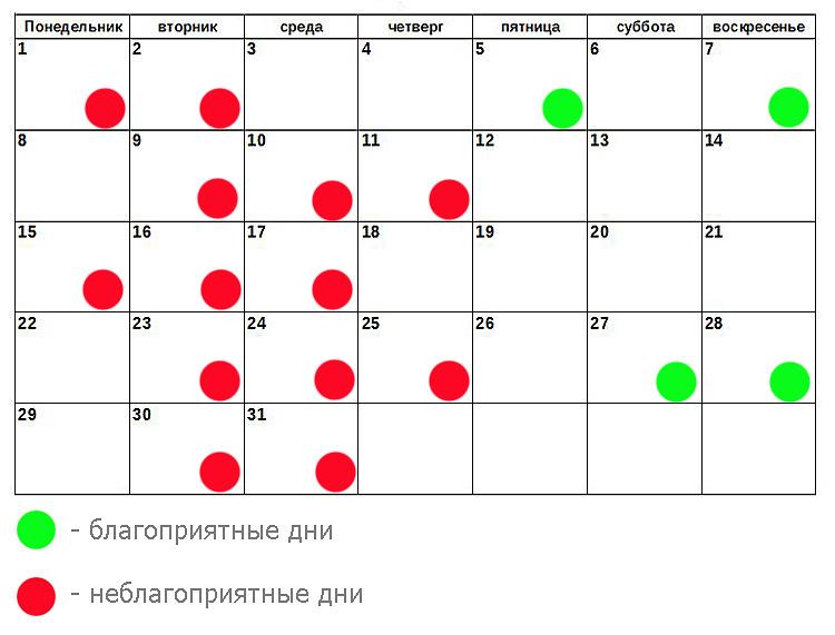 Календарь похудения по лунному календарю