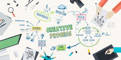 Kenapa kreativitas dan inovasi itu penting?