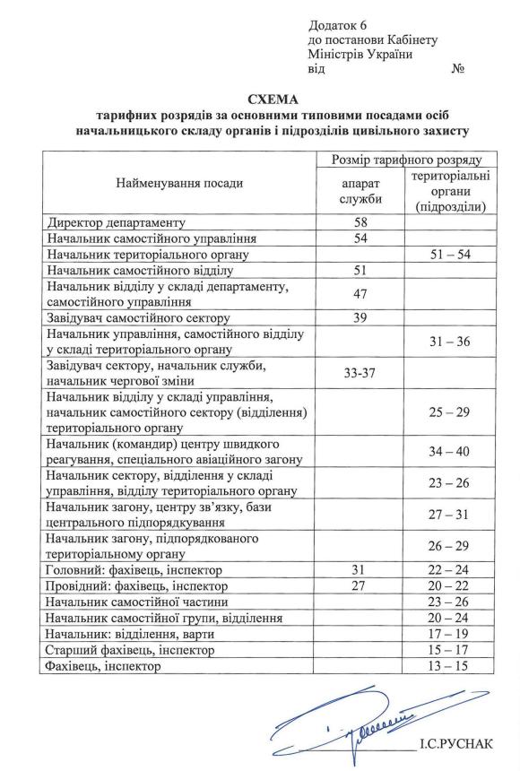текст постанови про грошове забезпечення на Ukrainian Military Pages