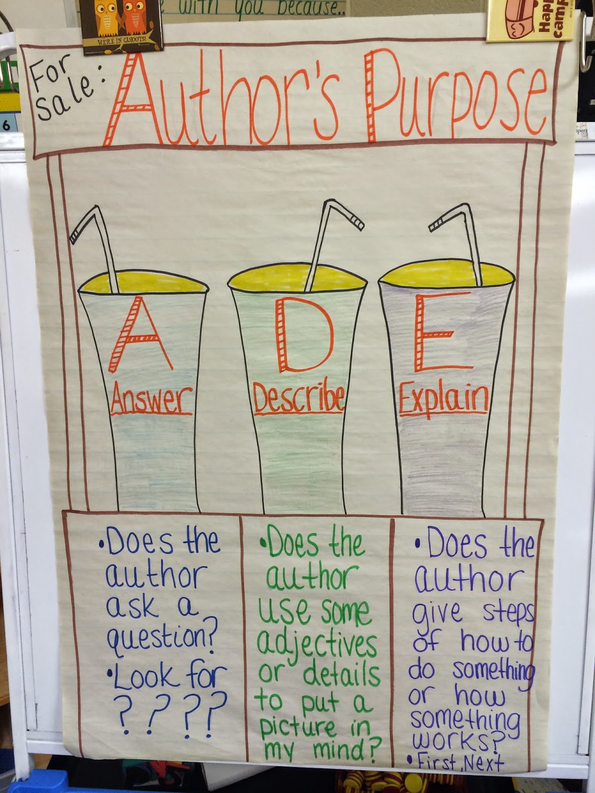 author s point anchor chart - Zerse [ 1600 x 1200 Pixel ]
