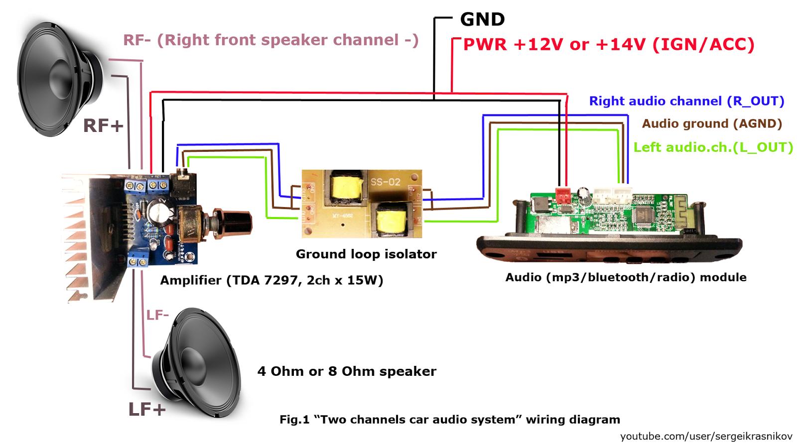 Car Audio Circuit Diagram Free