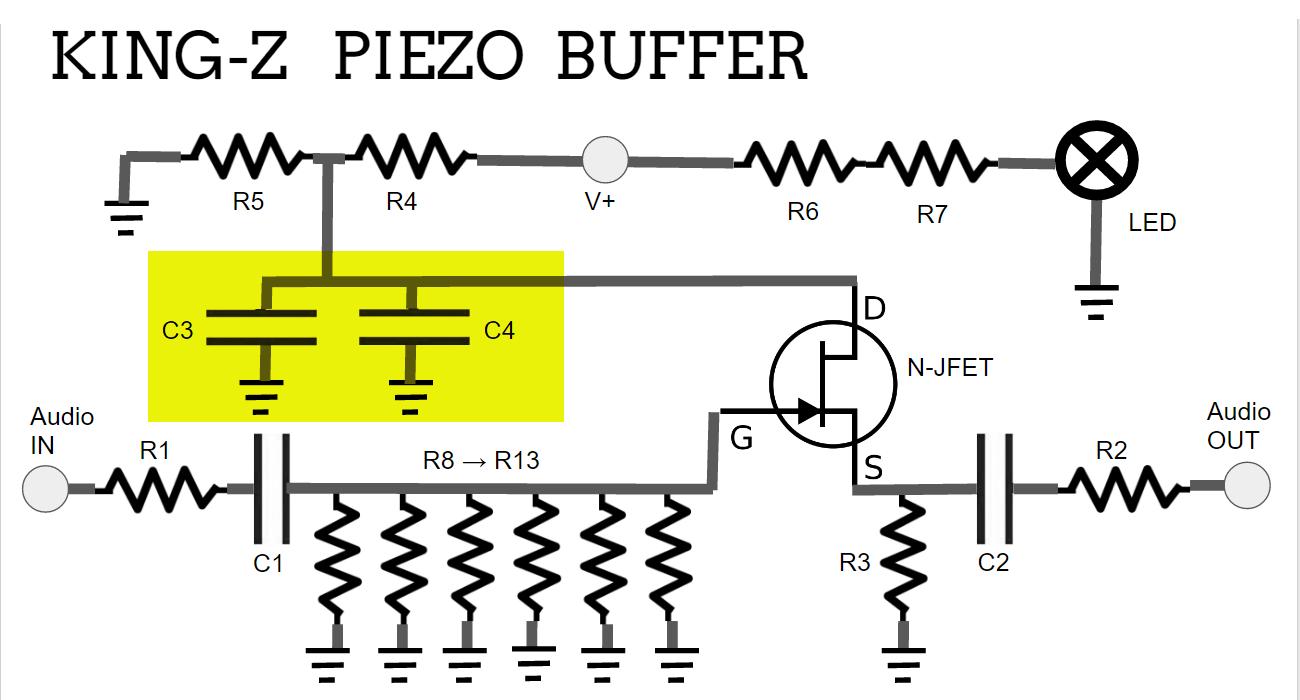 how to make a te buffer