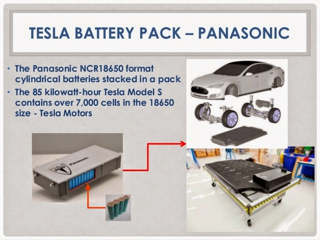 Panasonic 18650 battery tesla