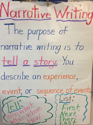 Help your Kindergarten, 1st, 2nd, or 3rd grade classroom or homeschool students better understand transitional words with the anchor charts and ideas at this blog post. With a focus on transition words in writer's workshop, your students are sure to understand the concept after you model your expectations. This can be turned into a great writing mini lesson for any primary classroom! Click through now for all the details. {K, first, second, third grader, balanced literacy}