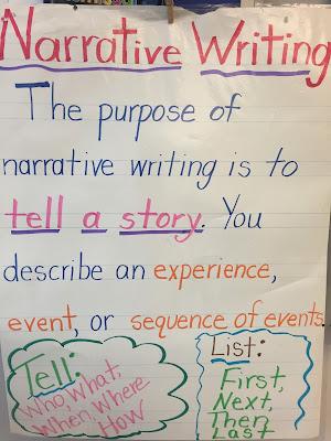 Teaching Transition Words In Writer S Workshop HoJo S