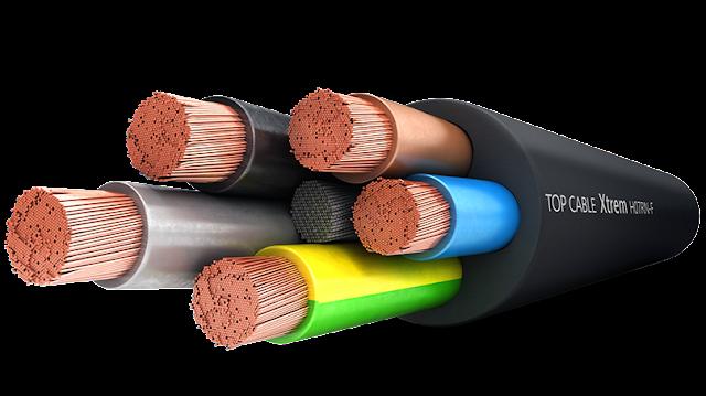 Designación de los Cables Eléctricos de Tensión Asignada hasta 450750V  Conceptos Básicos