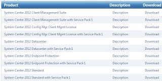 System Center 2012 SP1 General Release 1