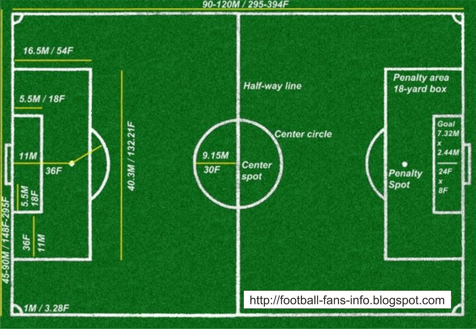 medium resolution of football position diagram