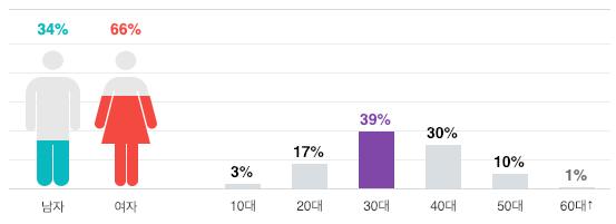 Screen%2BShot%2B2019-01-05%2Bat%2B6.58.58%2BPM.png
