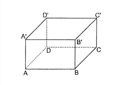 Công thức tính thể tích hình hộp chữ nhật, hình vuông