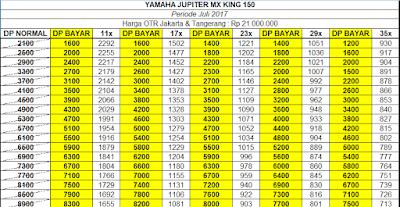 Kredit Motor Yamaha Jupiter MX King 150 Jakarta - Tangerang
