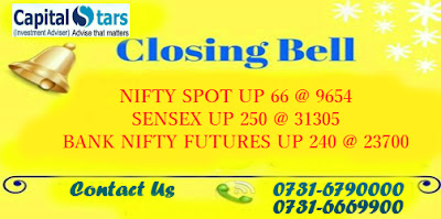 Bank Nifty Futures, equity tips, Free stock cash, Indian Stock market, share market tips, stock market live,